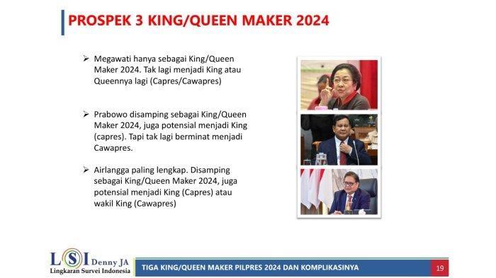 Survei LSI: Airlangga Hartarto King Maker Pilpres 2024