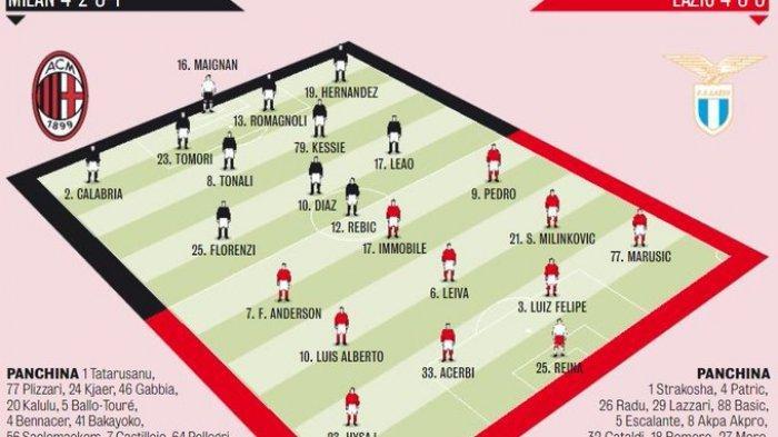 PREDIKSI Starting XI AC Milan Besok Malam: Stefano Pioli Lakukan 4 Perubahan, Olivier Giroud Absen