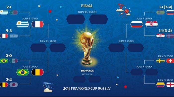 Prediksi Kolombia Vs Inggris di Piala Dunia 2018, Los Cafeteros Bertekad Catat Sejarah Baru