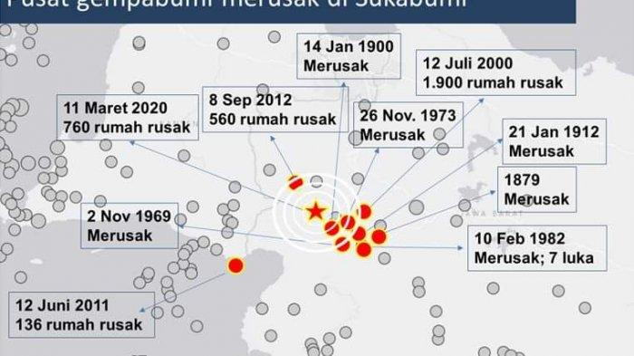 Mengenal Sesar Cimandiri & Citarik yang Jadi Pemicu Gempa di Sukabumi, Tahun 2000 Rusak 1.900 Rumah