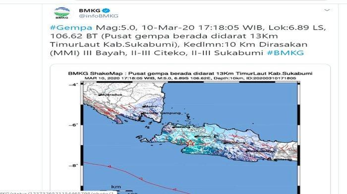 Daftar Gempa Bumi Merusak di Indonesia Sepanjang 2020, Ada Gempa Bumi Pangandaran dan Sukabumi