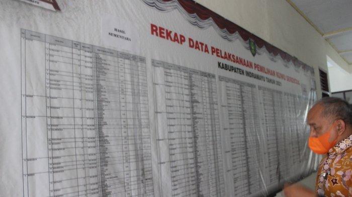 1000 Lebih Polisi Diturunkan untuk Amankan Pilkades Serentak Kabupaten Bandung 20 Oktober 2021