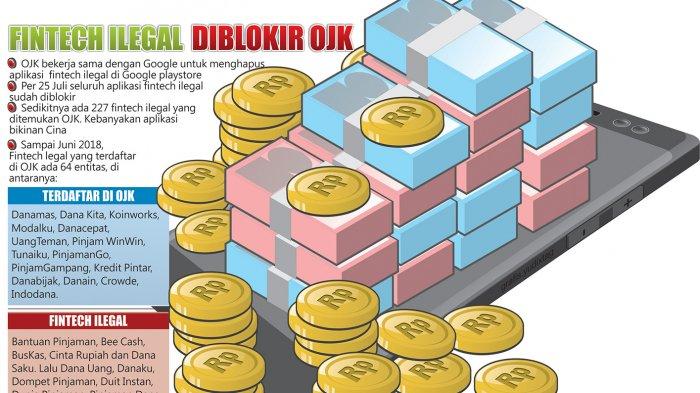 Daftar 125 Fintech Ilegal Pinjaman Online Yang Tak Memiliki Ijin Ojk Tribun Jabar