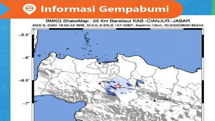 BARU SAJA Terjadi Gempa 3.5 SR Guncang Cianjur, Bogor dan Sekitarnya, Begini Kata BMKG