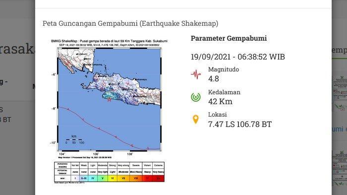 Sukabumi Selatan Diguncang Gempa Bumi, Warga: Terasa Besar Sekali, tapi Belum Ada Kabar Kerusakan
