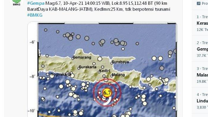 BREAKING News, Gempa 6,7 Guncang Malang, Berpusat di Laut Selatan, Ini Unggahan BMKG