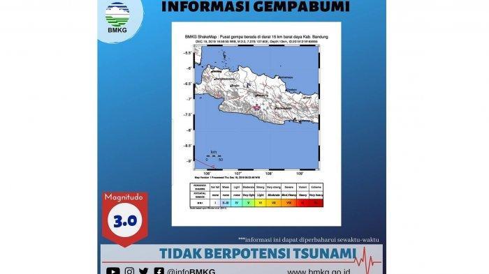 Pangalengan, Kabupaten Bandung, diguncang gempa bumi berkekuatan magnitudo 3.0, Kamis (19/12/2019)