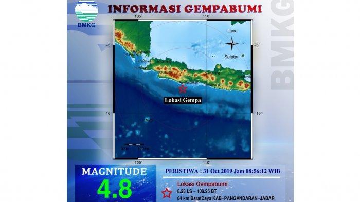 BREAKING NEWS Pangandaran Diguncang Gempa Berkekuatan Magnitudo 4,8