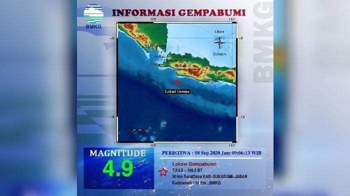 Gempa Bumi Pangandaran, Karyawan Berlarian, Warga Was-was Heboh Megathrust dan Tsunami 20 Meter