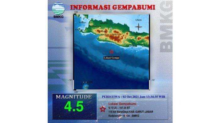 Garut Diguncang Gempa Bumi Magnituo 4,5 Siang Ini, Berikut Wilayah yang Rasakan Lindu