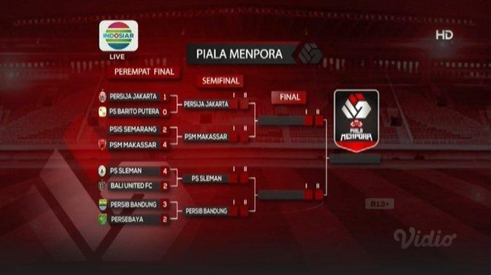 Jadwal Lengkap Semifinal Piala Menpora 2021:Persib Bandung Vs PSS Sleman, Persija Vs PSM Makassar
