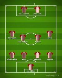Inilah Prediksi Line-up Atletico Madrid Musim Ini: Luis Suarez Duet dengan Joao Felix
