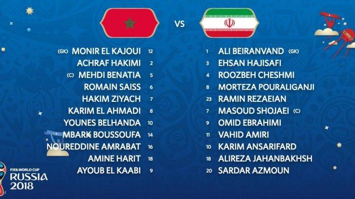 Line up Maroko vs Iran di Piala Dunia 2018, Duel Tim Tak ...