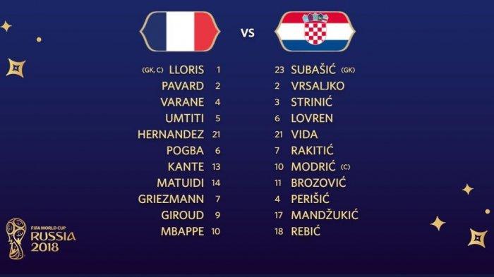 Line Up Perancis vs Kroasia di Final Piala Dunia 2018, Pertarungan Bakal Seru di Lini Tengah