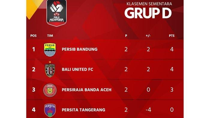 Persib Bandung berada di puncak klasemen sementara Grup D Piala Menpora 2021.