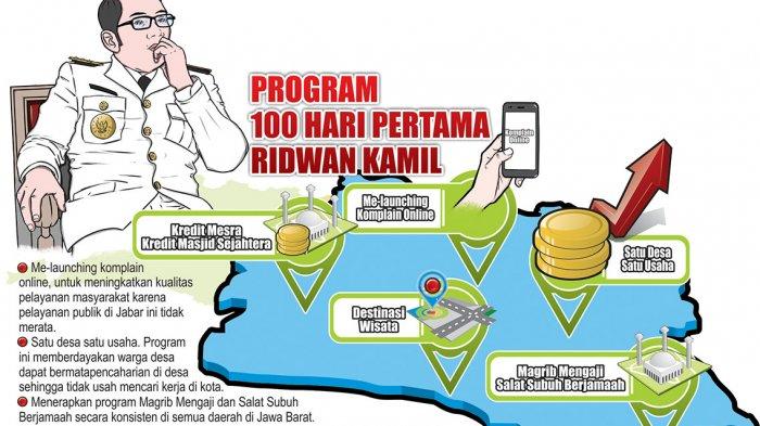 Dilantik jadi Gubernur, Ini Rekam Jejak Ridwan Kamil di Pilgub Jabar yang Penuh Lika-liku