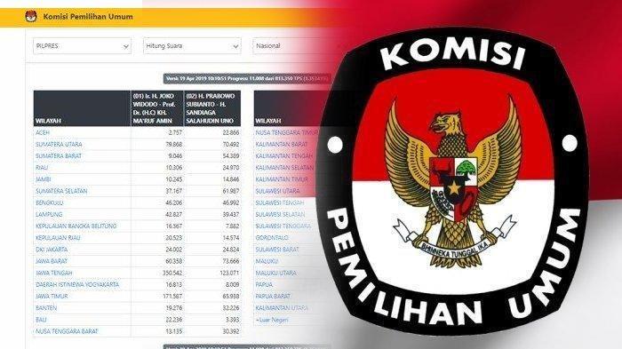 KPU Akui Salah Input Formulir C1 Pemilu 2019 pada 9 TPS dari Total  813.350 TPS