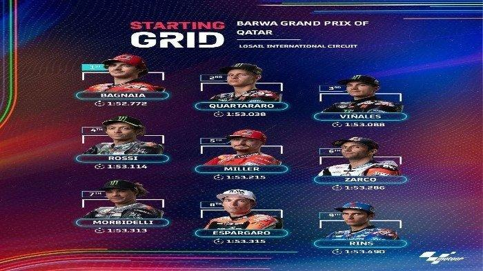 Hasil Kualifikasi MotoGP Qatar Francesco Bagnaia Pole Position, Valentino Rossi Menyodok di Posisi 4