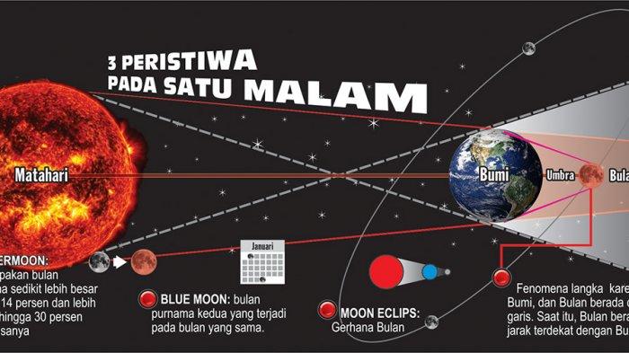 super-blue-blood-moon_20180131_222750.jpg