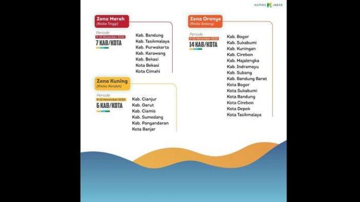 Update level kewaspadaan Covid-19 kabupaten/kota di Jawa Barat periode 9-15 November 2020.