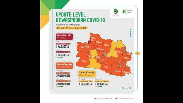 Indramayu Jadi Satu dari Tiga Daerah yang Berhasil Pertahankan Zona Kuning Penyebaran Covid-19,