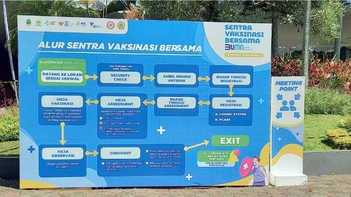 Sentra Vaksinasi Bersama BUMN Beri Perhatian Khusus Kesehatan dan Kebugaran Para Nakes