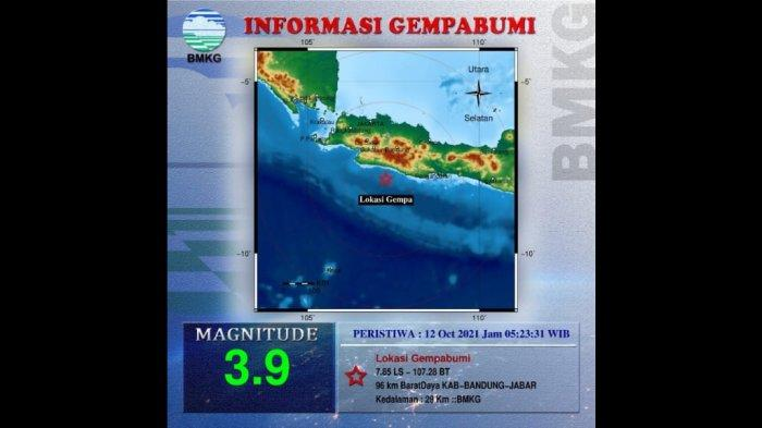 Garut Diguncang Gempa M 3,9  Subuh Ini, Berpusat di Laut, 96 km Barat Daya Kabupaten Bandung