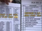 daftar-menu-di-kafe-viral-harga-selangit.jpg