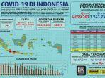 data-kasus-harian-covid-19-di-indonesia-senin-30-agustus-2021.jpg