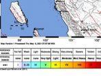 gempa-bumi-bermagnitudo-33-menguncang-sumatera-barat-pada-kamis-652021-135222-wib.jpg