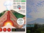 gunung-agung-terlihat-di-pos-pengamatan-gunung-api-agung_20170926_090646.jpg