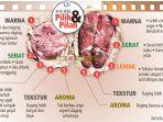 ilustrasi-membedakan-daging-sapi-dan-babi.jpg