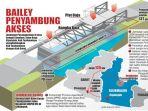 infografis-bailey-penyambung-akses_20181107_233139.jpg