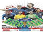 infografis-final-piala-dunia-2018-prancis-vs-kroasia_20180714_232737.jpg