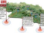 infografis-gempa-di-selatan-jawa-ada-potensi-gempa-8-sr_20171217_004403.jpg