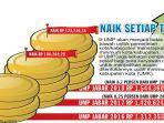 infografis-upah-minimum-provinsi-jawa-barat_20171030_225645.jpg