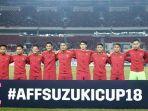 prediksi-line-up-timnas-indonesia-vs-thailand-bima-sakti-butuh-pemain-berpengalaman.jpg