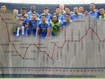 rapor-persib-bandung-musim-liga-1-2019.jpg