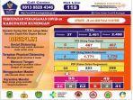 update-data-covid-19-di-kabupaten-kuningan-rabu-2972020.jpg