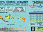 update-data-kasus-virus-corona-di-jabar-jumat-28-agustus-2020.jpg