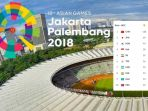 update-perolehan-medali-indonesia-dan-klasemen-asian-games-2018_20180901_090440.jpg