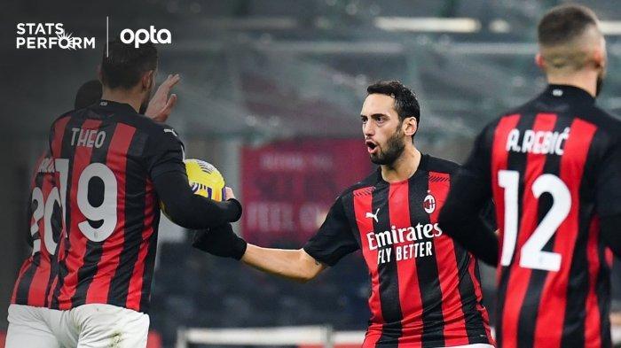 Hasil dan Klasemen Liga Italia Serie A: AC Milan di Puncak Disusul Inter Milan, Napoli dan Juventus