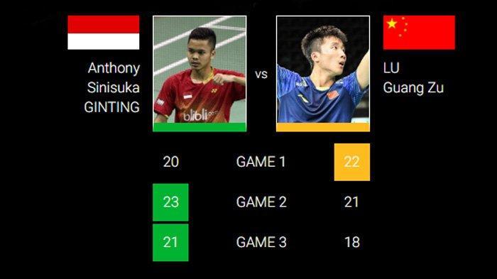 Lolos ke Babak Kedua Indonesia Open, Anthony Ginting Butuh 1 Jam 18 Menit Kalahkan Wakil China