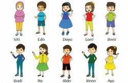 Berikut ini adalah nama-nama teman Siti.