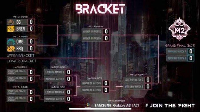 Hasil dan Jadwal M2 Mobile Legends World Championship: RRQ Hoshi dan Alter Ego Beda Nasib
