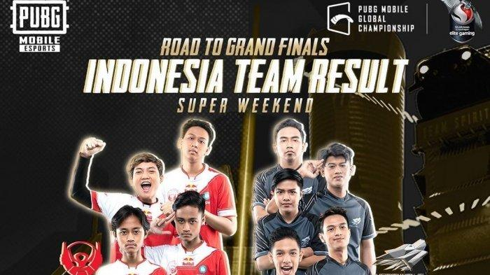 Dua Tim PUBG Mobile Indonesia BTR RA dan Aerowolf Bakal Berlaga di Grand Final PMGC, Simak Jadwalnya
