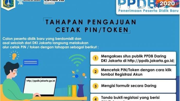 Berikut Tahapan Pendaftaran PPDB DKI Jakarta dan Tahapan Pengajuan Cetak PIN atau Token