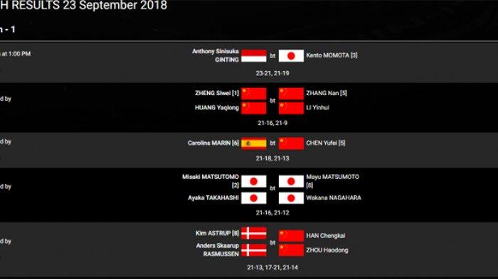5 Negara Berbeda Menangi China Open: China dan Jepang Paling Banyak Kirim Wakil di Final