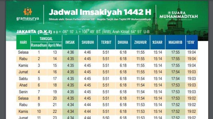 Download Jadwal Imsakiyah Puasa Ramadan 2021 untuk Wilayah DKI Jakarta, Cek Linknya di Sini!