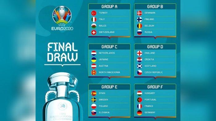 Peserta Euro 2020 Telah Lengkap: Portugal, Prancis dan Jerman Ada di Grup Neraka, Simak Drawing-nya